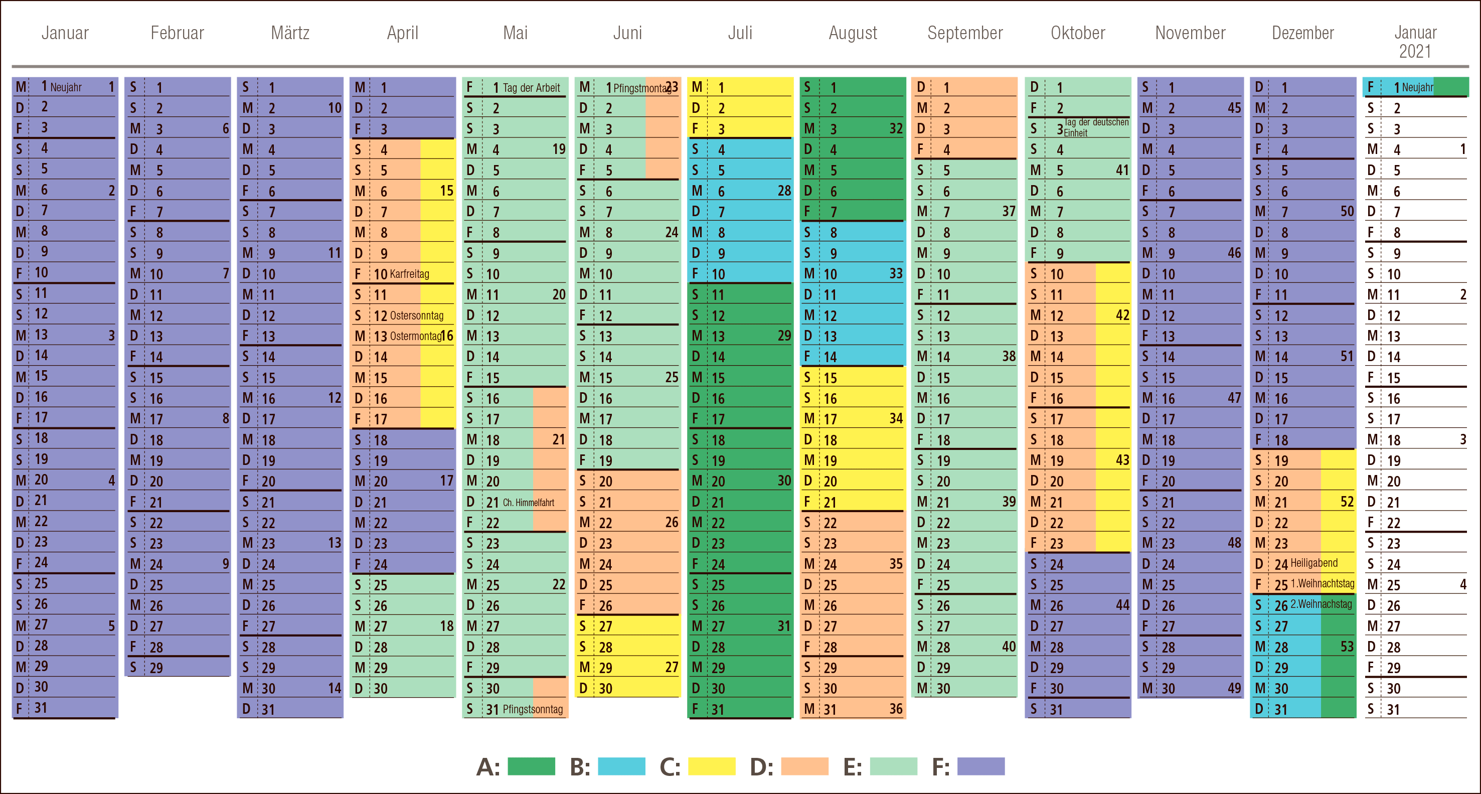danibo saisonkalender 2020